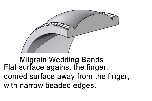 Picture of 14K Gold 6 mm Milgrain Wedding Band