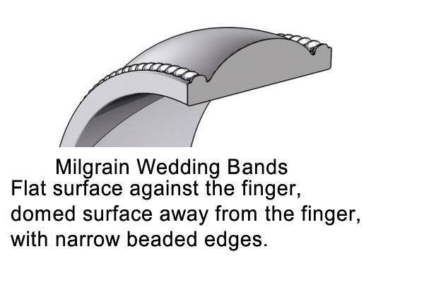 Picture of 14K Gold 8 mm Milgrain Wedding Band