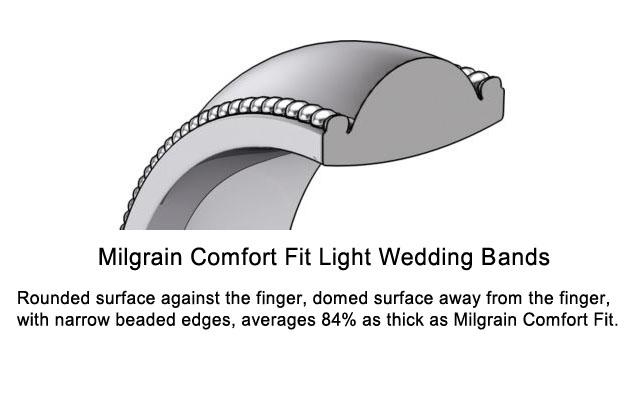 Picture of 14K Gold 4 mm Milgrain Light Comfort Fit Band