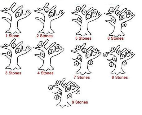 Picture of Silver 1 to 9 Stones Mother's Tree Pendant
